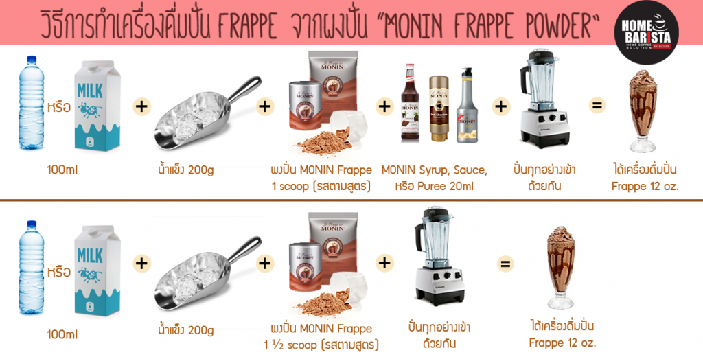 Monin Frappe Powder - How to use