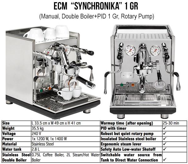machine-synchronika-machine-specs-w600